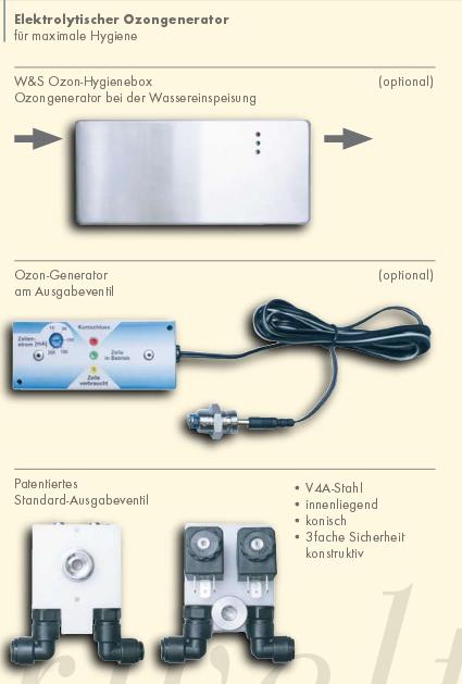W&S Ozon-Hygienebox